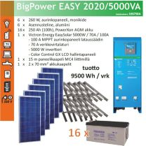 Eurosolar Big Power 2020, 230V/5000W aurinkovoimala